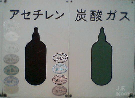 アセチレン&炭酸ガス